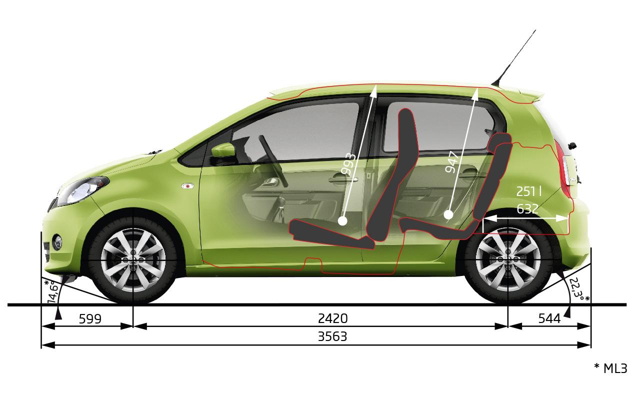 El Citigo de Skoda se convierte en el ágil coche de ciudad con bajos consumos y emisiones.